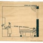 Estudos para iluminação em quarto hospitalar
