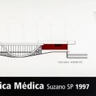 Hospital Gardiencor Clínica Médica